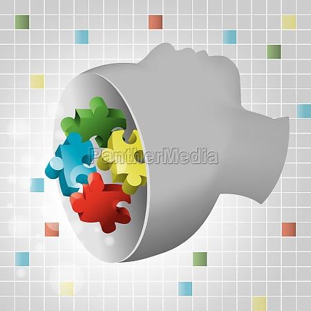 child autism profil