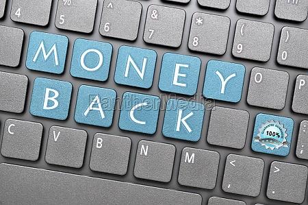 money back guarantee on keyboard