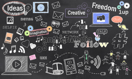 kreative moeglichkeiten mit social media