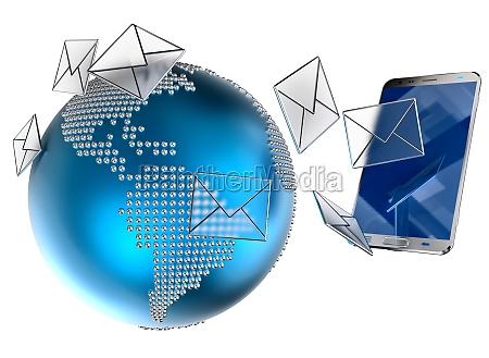 e mail oder sms an das