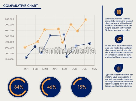 business template comparative line and