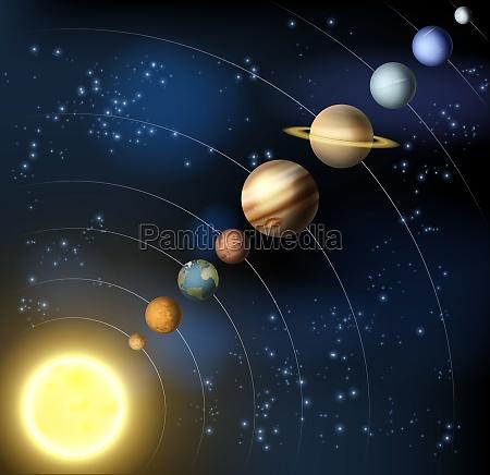 solarsystem aus dem weltraum