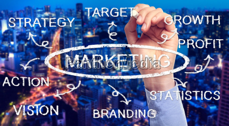 hand mit marketing flussdiagramm ueber die
