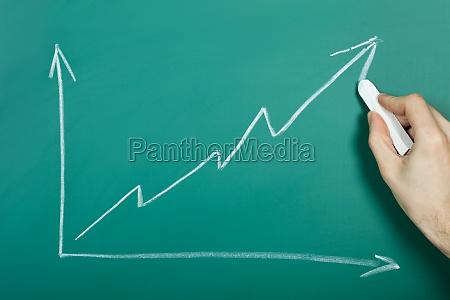handzeichnung diagramm des wachstums