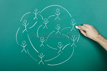 zeichnen des sozialen netzwerks