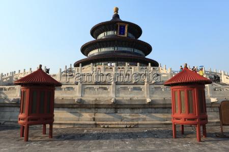 der temple of heaven in peking