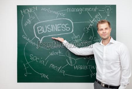 business mann mit ambitionen