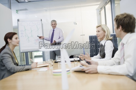 four businesspeople discussing an alternative energy