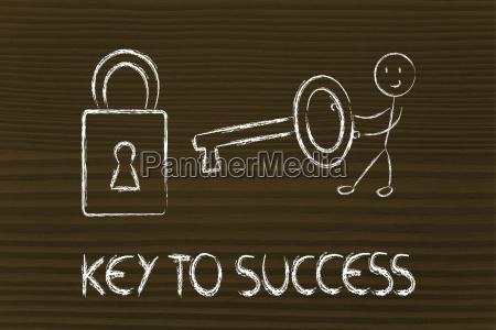 encontrar a chave para o sucesso