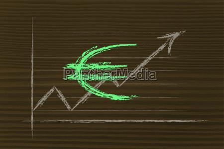 börse, diagramm, mit, euro-währung, symbol - 13167460