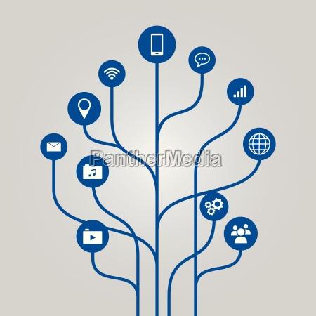 zusammenfassung symbol baum illustration telefon