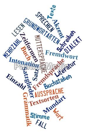 wortwolke zur sprache deutsch