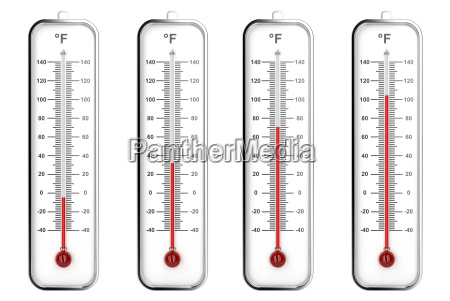 indoor thermometer in fahrenheit skala