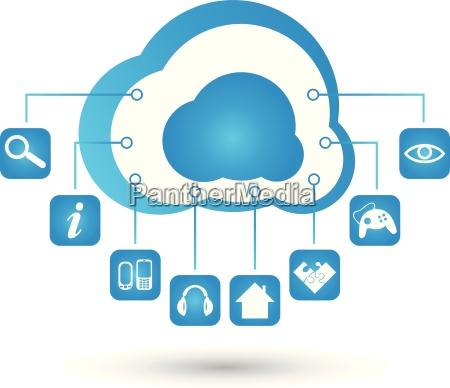 logo cloud computing wolke internet