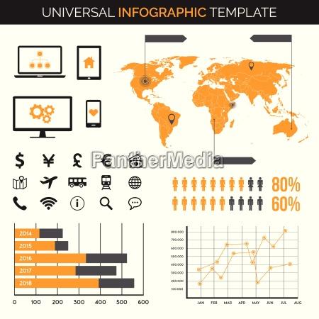infografik vorlage mit karte diagramme und