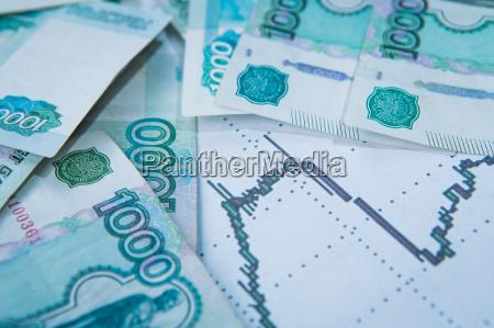 krise in russland russische rubel kurs