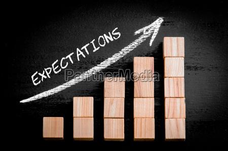 word erwartungen am aufsteigenden pfeil ueber