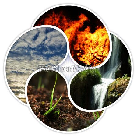 vier elemente feuer wasser erde
