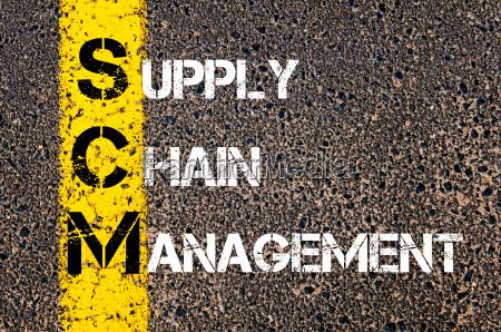 akronym scm lieferkettenmanagement