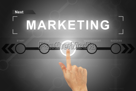 hand clicking marketing button on a