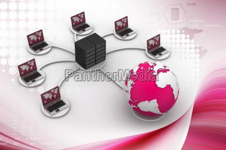 laptop with big server net work
