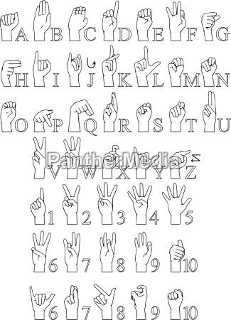 gebaerdensprache a bis z ziffern hands