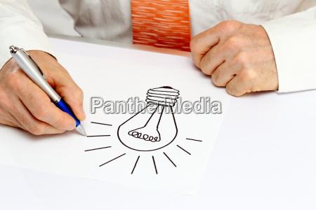 erfindung idee