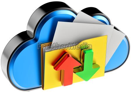 cloud computing und die verbreitung von