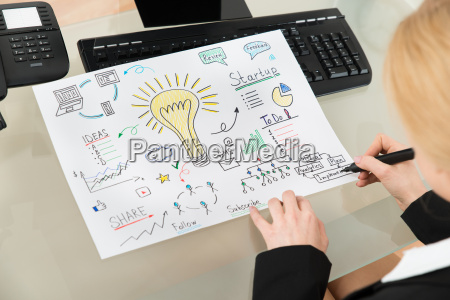 businesswoman drawing diagram for start up
