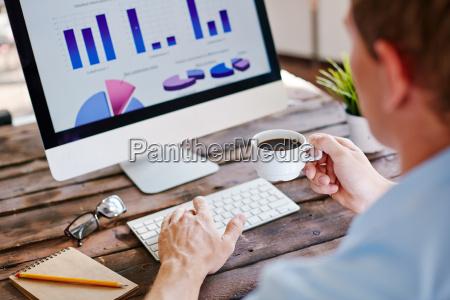 making analysis of market