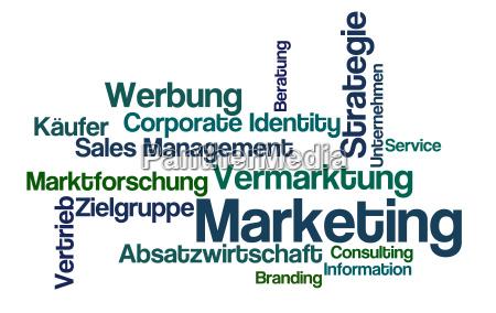 word cloud marketing