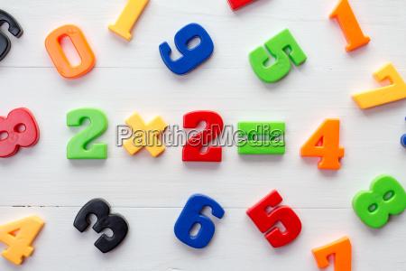 bildung ausbildung bildungswesen mathematik mathe primaer