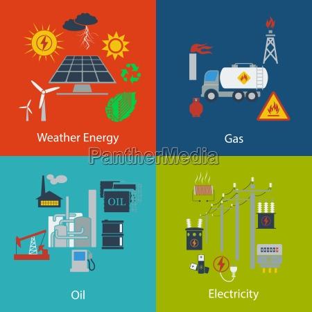 energie und industrie designs