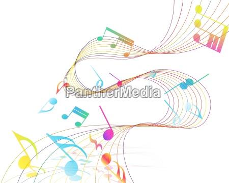musikalische gestaltung