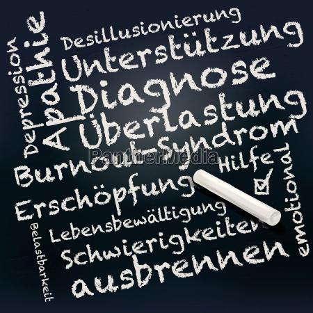tafel und kreide mit burnout syndrom