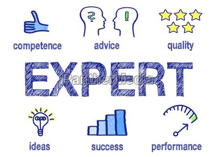 expert business concept