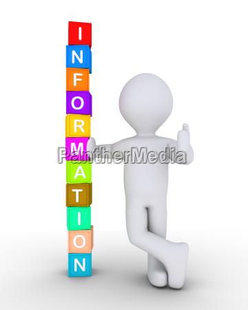 personen und informationswuerfel