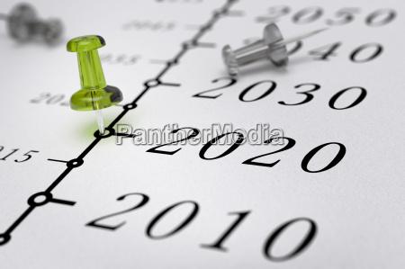 21st century timeline year 2020