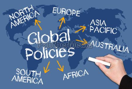 politiche globali