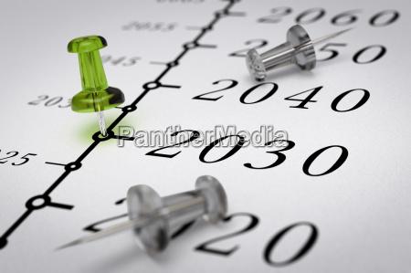 21 jahrhundert zeitlinie jahr 2030