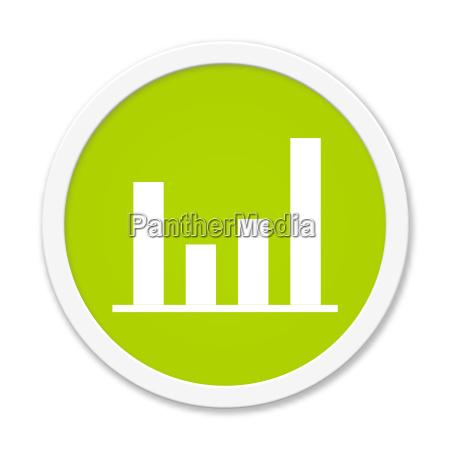 runder button zeigt diagramm