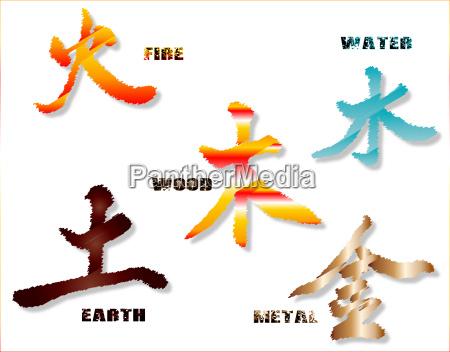 chinesische element symbole