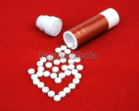 die tabletten von der herzkrankheit aus