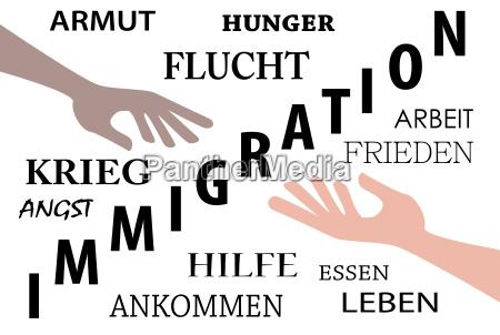 immigration einwanderung
