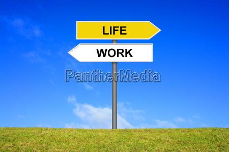 sign signpost shows lifework
