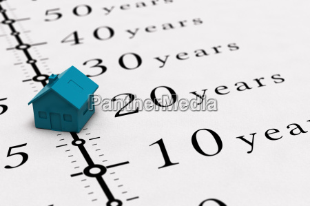 real estate loan duration background