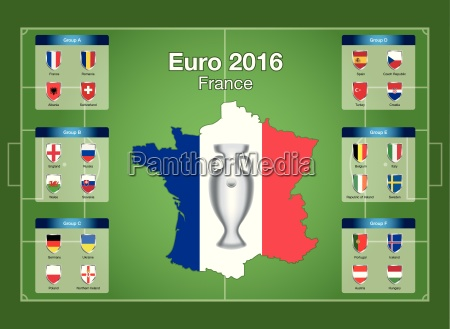 euro 2016 football championship group stages