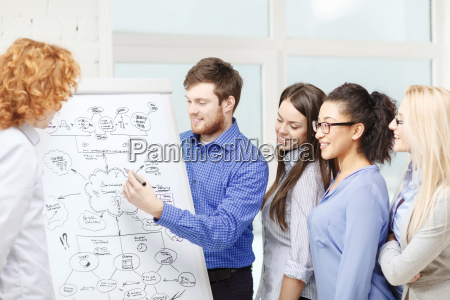 smiling business team discussing plan in