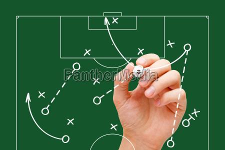 fussball manager spielstrategie
