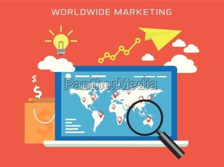 worldwide marketing